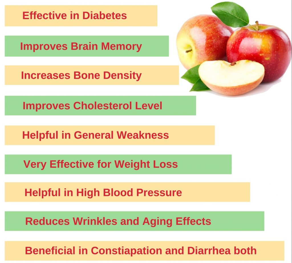 Benefits of Eating Apple Daily